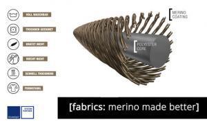 Fasermix aus Merino und Synthetik